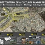Masterplan for Mamre - Heritage Building Initiatives